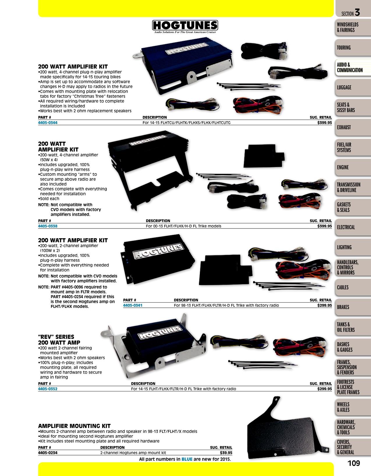 Harley Amplifier Wiring Harness. . Wiring Diagram on