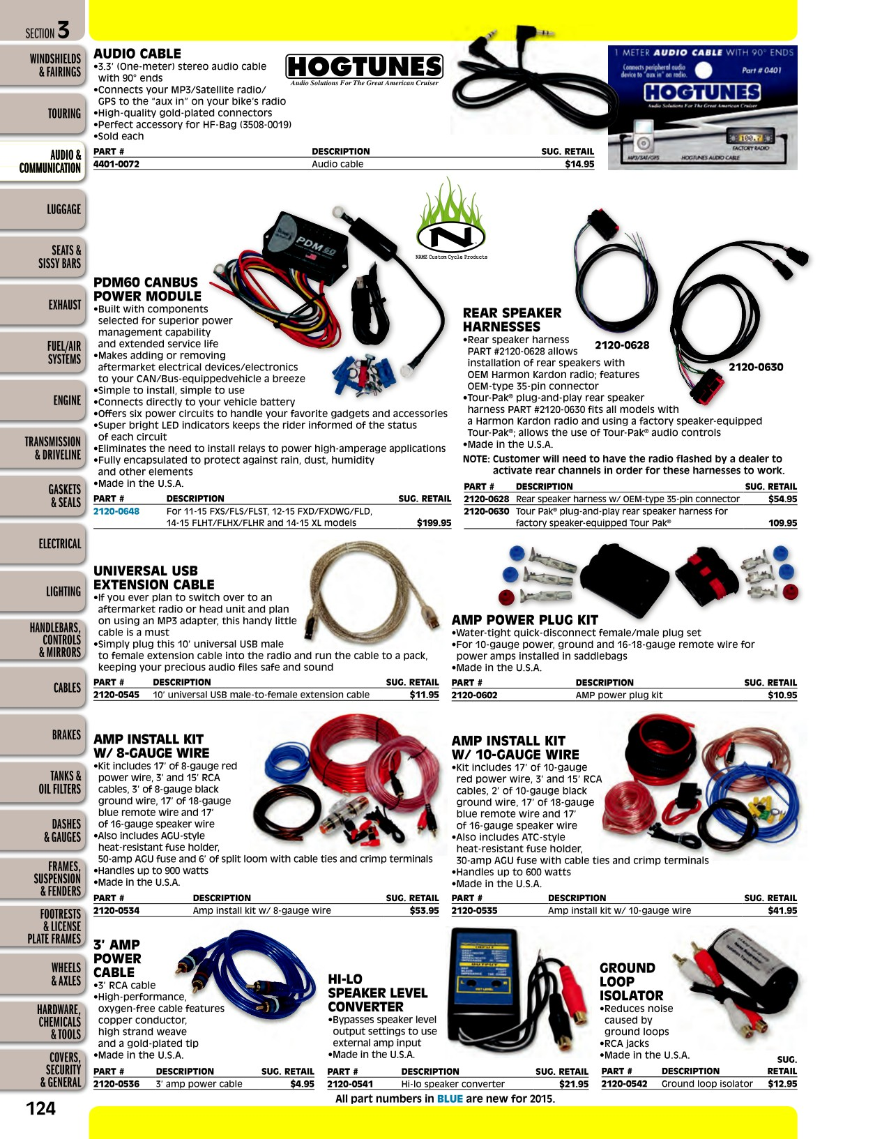 Luxury Hogtunes Amp Wiring Diagram Photo - Wiring Standart ...